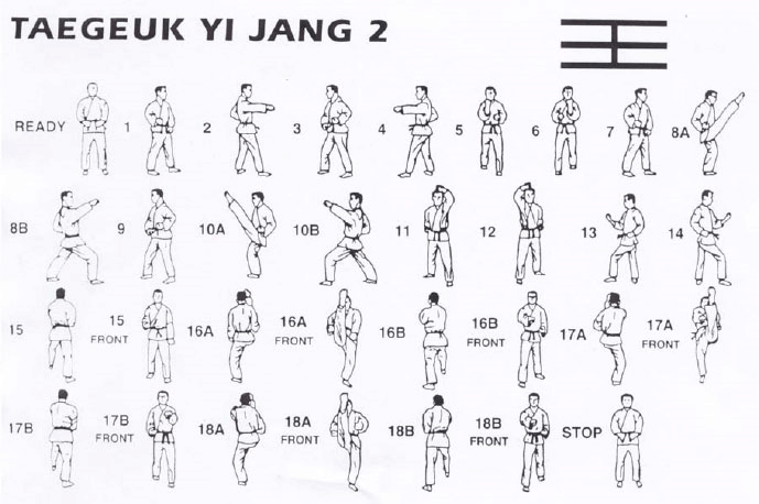 Taegeuk Yi Jang - Tae Kwon Do Form 2